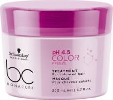 Bonacure CF Treatment